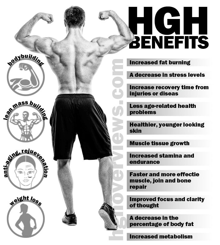 hgh is not a steroids